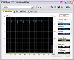 OCZ Rally2 Turbo USB 2.0 Flash Drive 7