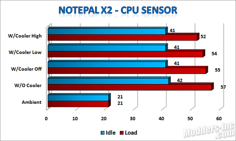 Cooler Master NotePal X2 Notebook Cooler Cooler, Cooler Master, Notebook, NotePal X2 6