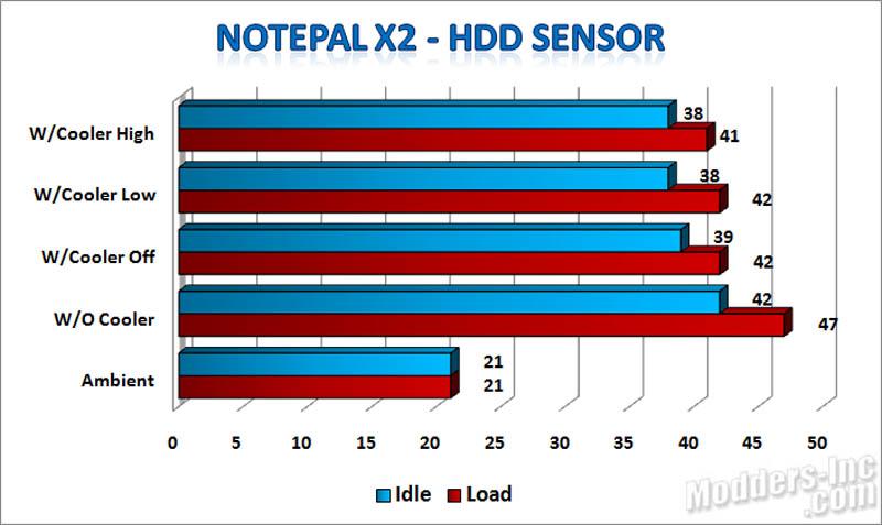 Cooler Master NotePal X2 Notebook Cooler Cooler, Cooler Master, Notebook, NotePal X2 7