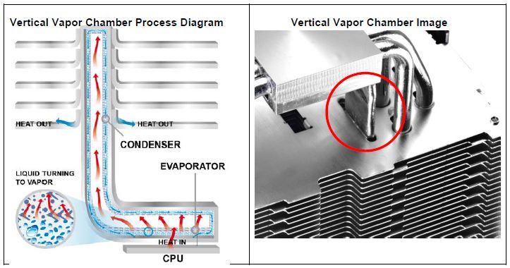 Cooler Master TPC-812 CPU Cooler Cooler Master, CPU Cooler, TPC-812 2
