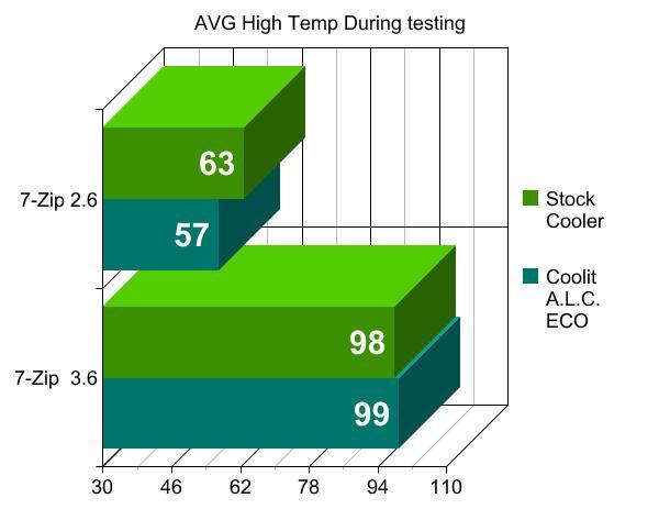 CoolIt ECO A.L.C. Liquid CPU Cooler CoolIt, CPU Cooler, ECO 4