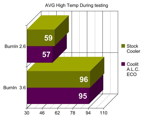 CoolIt ECO A.L.C. Liquid CPU Cooler CoolIt, CPU Cooler, ECO 2