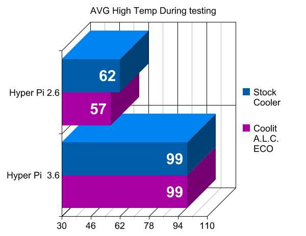 CoolIt ECO A.L.C. Liquid CPU Cooler CoolIt, CPU Cooler, ECO 3