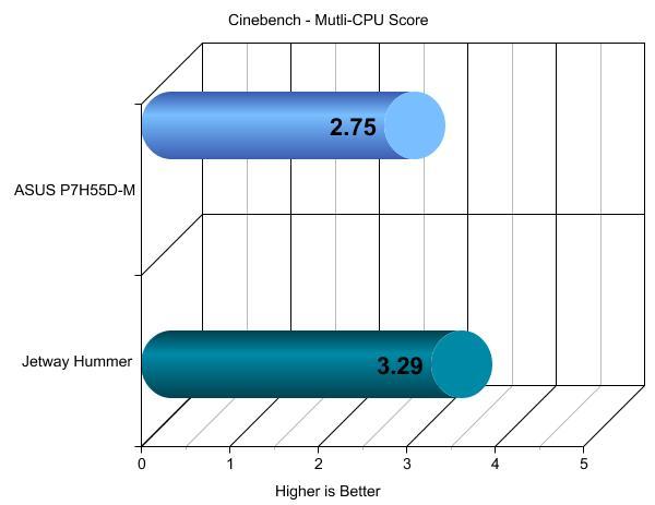 Jetway Hummer HI06 Intel H55 Motherboard HI06, Intel H55, Jetway Hummer, Motherboard 2