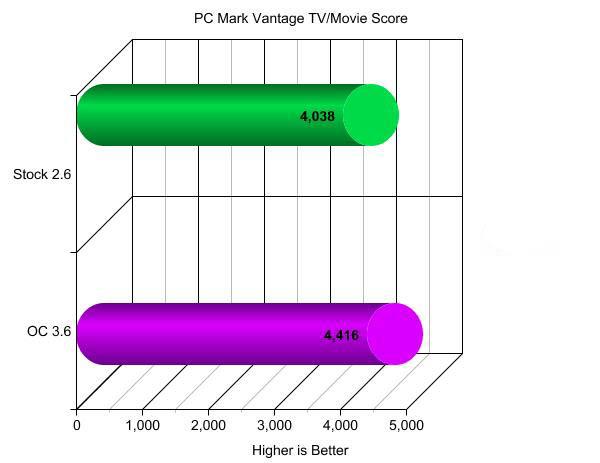 Jetway Hummer HI06 Intel H55 Motherboard HI06, Intel H55, Jetway Hummer, Motherboard 4
