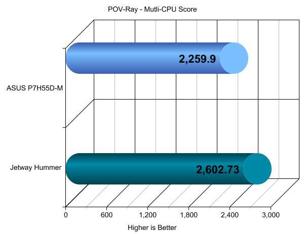 Jetway Hummer HI06 Intel H55 Motherboard HI06, Intel H55, Jetway Hummer, Motherboard 3