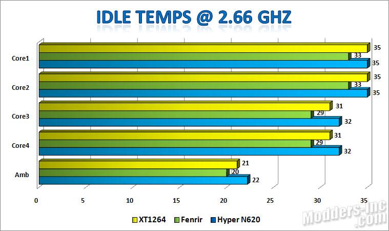 Kingwin HTC XT-1264 CPU Cooler CPU Cooler, HTC XT-1264, Kingwin 2