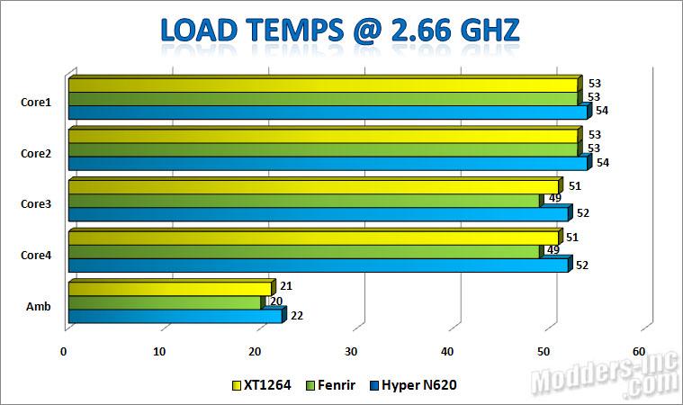 Kingwin HTC XT-1264 CPU Cooler CPU Cooler, HTC XT-1264, Kingwin 3