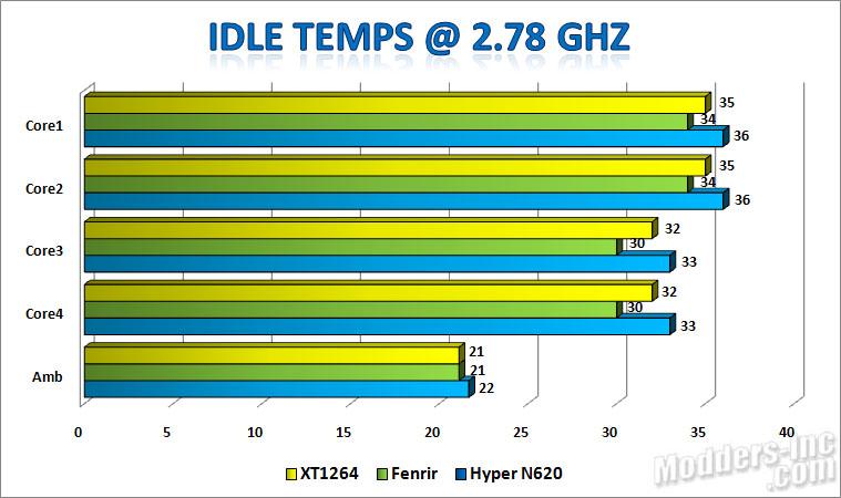 Kingwin HTC XT-1264 CPU Cooler CPU Cooler, HTC XT-1264, Kingwin 4