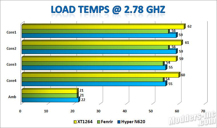 Kingwin HTC XT-1264 CPU Cooler CPU Cooler, HTC XT-1264, Kingwin 5