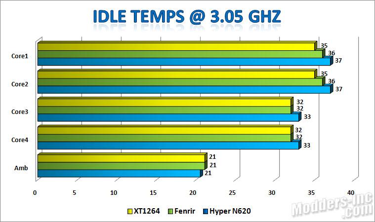 Kingwin HTC XT-1264 CPU Cooler CPU Cooler, HTC XT-1264, Kingwin 6