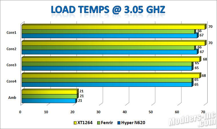 Kingwin HTC XT-1264 CPU Cooler CPU Cooler, HTC XT-1264, Kingwin 7