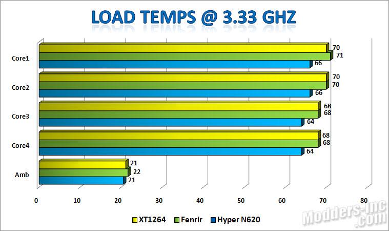Kingwin HTC XT-1264 CPU Cooler CPU Cooler, HTC XT-1264, Kingwin 9