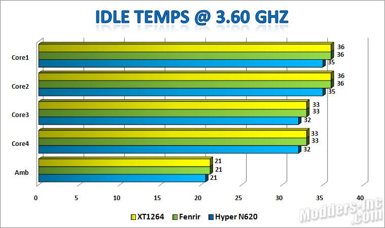 Kingwin HTC XT-1264 CPU Cooler CPU Cooler, HTC XT-1264, Kingwin 10