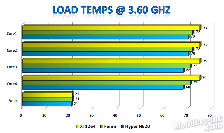 Kingwin HTC XT-1264 CPU Cooler CPU Cooler, HTC XT-1264, Kingwin 11