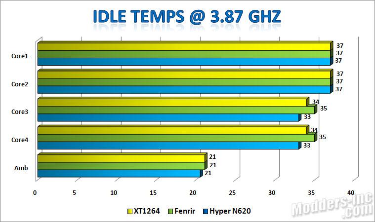 Kingwin HTC XT-1264 CPU Cooler CPU Cooler, HTC XT-1264, Kingwin 12