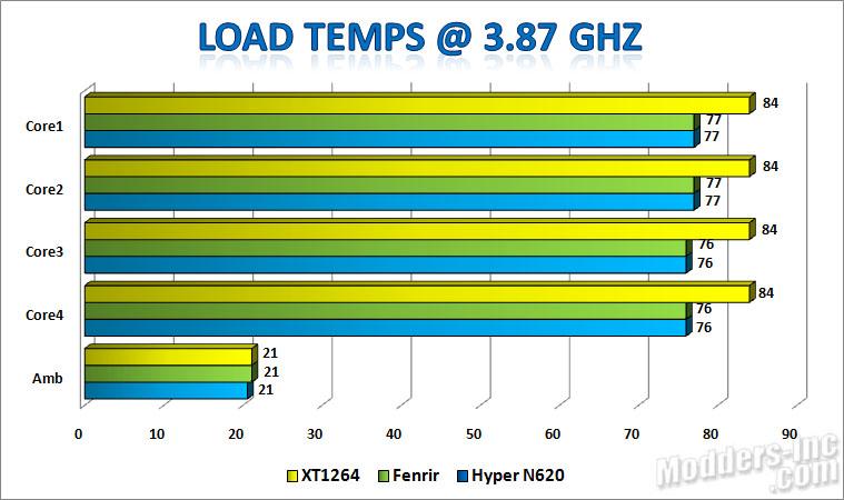 Kingwin HTC XT-1264 CPU Cooler CPU Cooler, HTC XT-1264, Kingwin 13