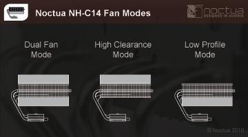 Noctua NH-C14 CPU Cooler CPU Cooler, NH-C14, Noctua 6