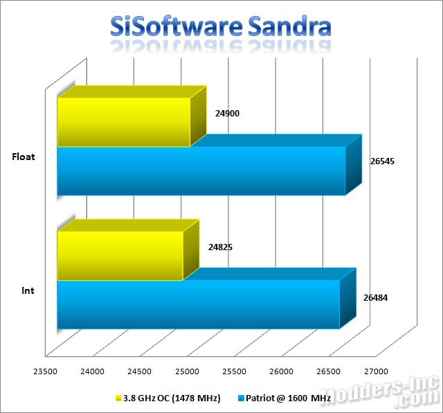 Patriot Extreme Performance Viper DDR3 6GB PC3-12800 DIMM Kit DDR3, Extreme Performance Viper, Patriot, PC3-12800 8