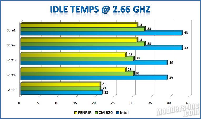 Titan Fenrir TTC-NK85TZ CPU Cooler Titan. Fenrir. TTC-NK85TZ .CPU Cooler 2