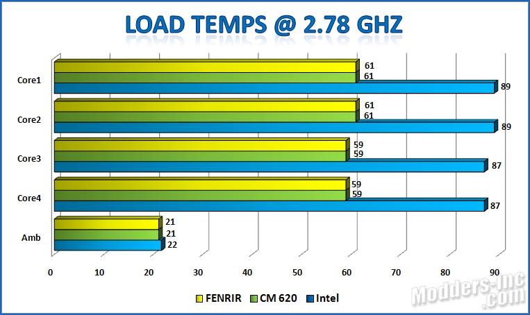 Titan Fenrir TTC-NK85TZ CPU Cooler Titan. Fenrir. TTC-NK85TZ .CPU Cooler 5