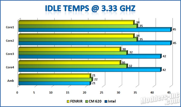 Titan Fenrir TTC-NK85TZ CPU Cooler Titan. Fenrir. TTC-NK85TZ .CPU Cooler 8