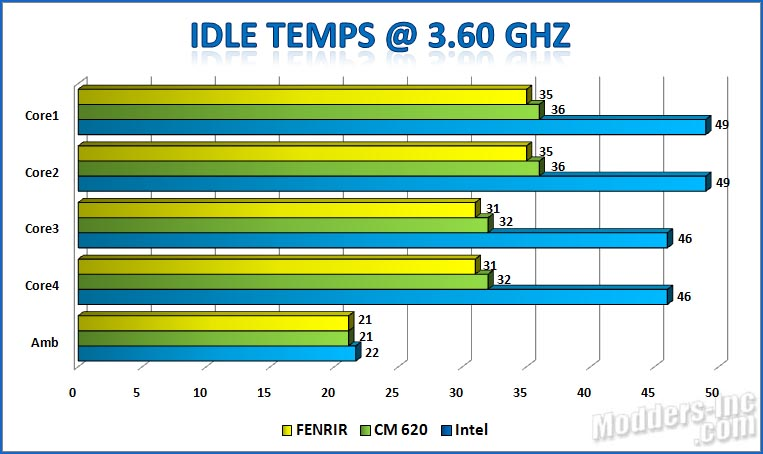 Titan Fenrir TTC-NK85TZ CPU Cooler Titan. Fenrir. TTC-NK85TZ .CPU Cooler 10