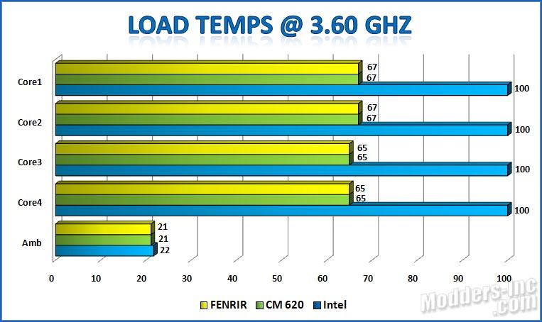 Titan Fenrir TTC-NK85TZ CPU Cooler Titan. Fenrir. TTC-NK85TZ .CPU Cooler 11