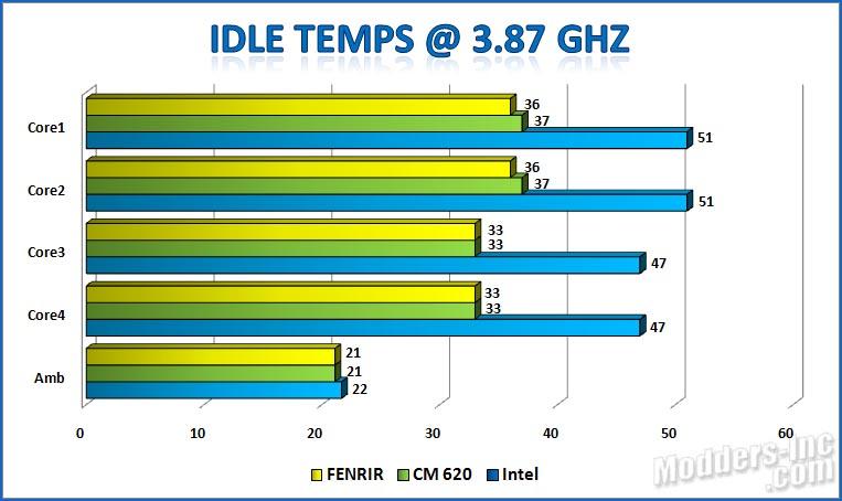 Titan Fenrir TTC-NK85TZ CPU Cooler Titan. Fenrir. TTC-NK85TZ .CPU Cooler 12
