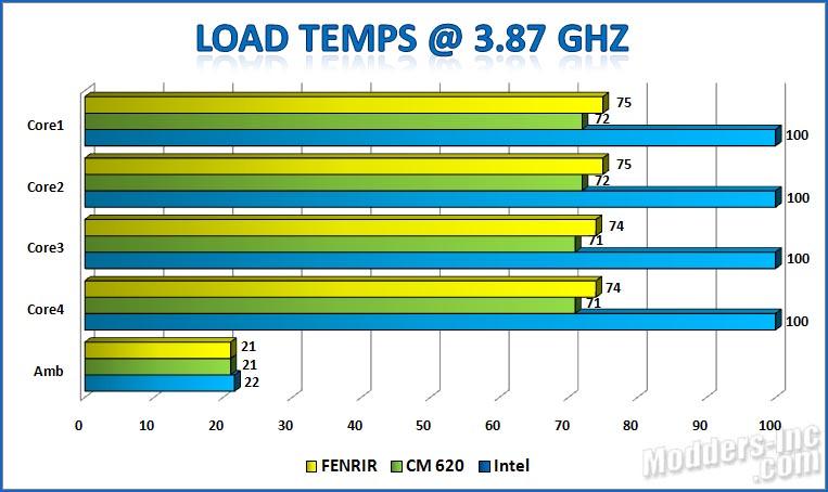 Titan Fenrir TTC-NK85TZ CPU Cooler Titan. Fenrir. TTC-NK85TZ .CPU Cooler 13