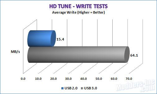 500GB SuperSpeed USB 3.0 2.5in External Hard Drive Geek Kit 500GB, External Hard Drive, USB 3.0 2.5in 4