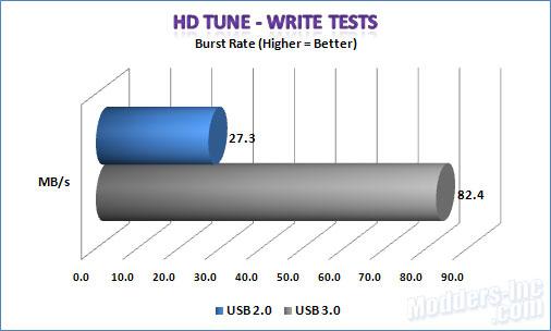 500GB SuperSpeed USB 3.0 2.5in External Hard Drive Geek Kit 500GB, External Hard Drive, USB 3.0 2.5in 5