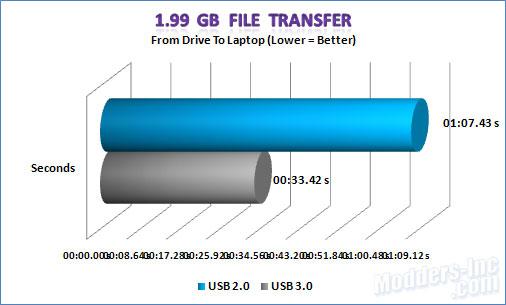 500GB SuperSpeed USB 3.0 2.5in External Hard Drive Geek Kit 500GB, External Hard Drive, USB 3.0 2.5in 8