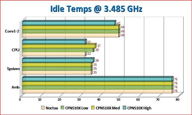 Zalman CNPS10X Extreme Heat Pipe CPU Cooler CPU Cooler, Zalman