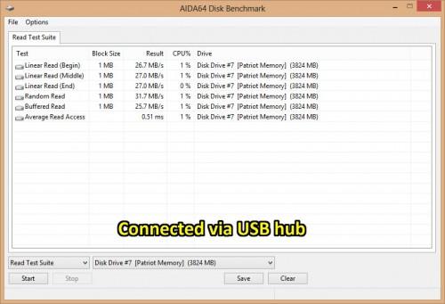 USB Hub Benchmark