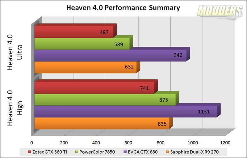 Sapp-Dual-Heaven