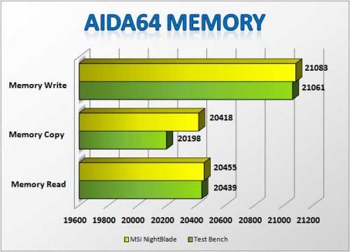 AIDA-mem-1