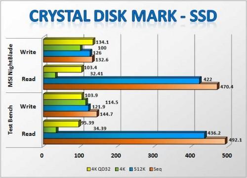 CM-SSD-1