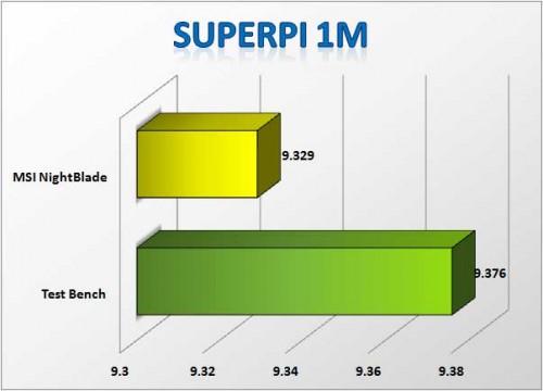 Superpi-1