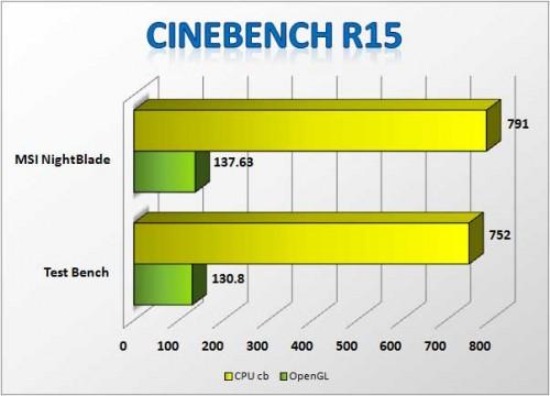 cinebench-R15