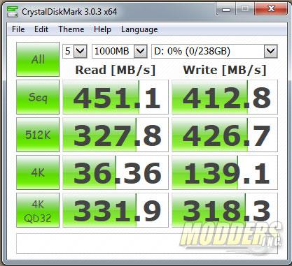 SATA3 CrystalDisk Mark