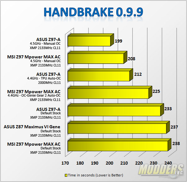 Handbrake 0.9.9