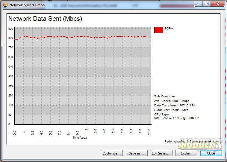 Performance Test Network Graph
