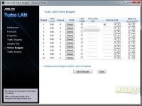 Turbo LAN Online Budget