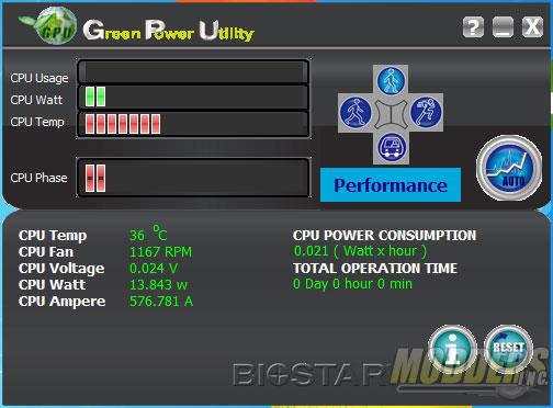 Green Power Utility