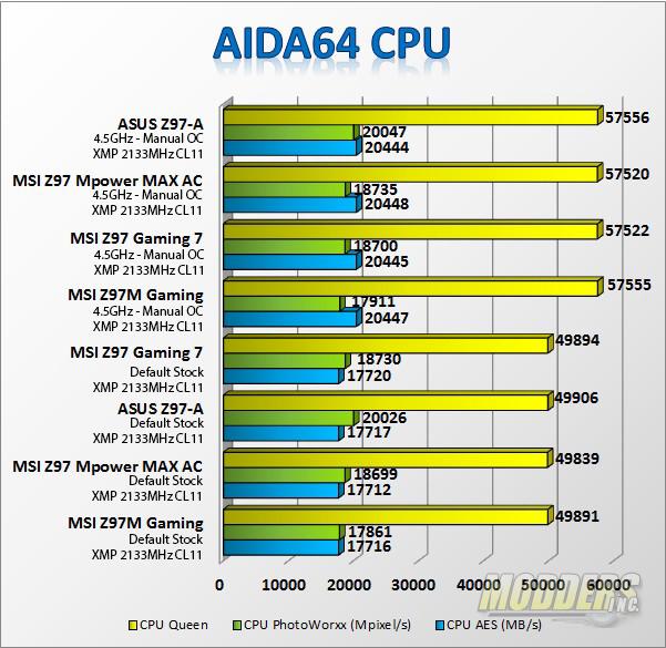 aida_CPU_1