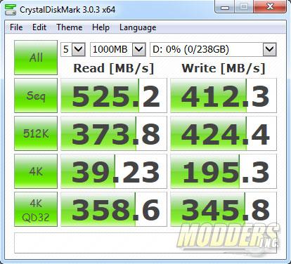 Crystal Disk Mark SATA3