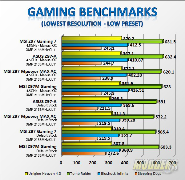 gaming benches