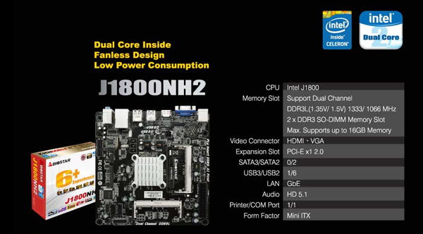 Dual-Core Intel