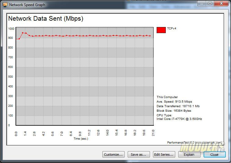 Network Performance Test 8